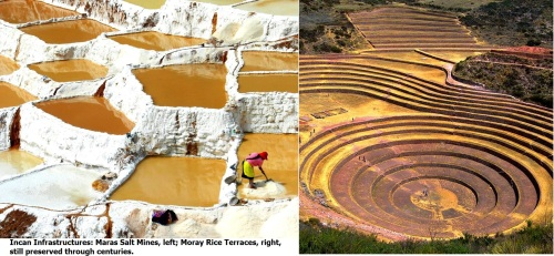 Ancient Incan sites: Maras Salt Mines & Moray Rice Terraces.
