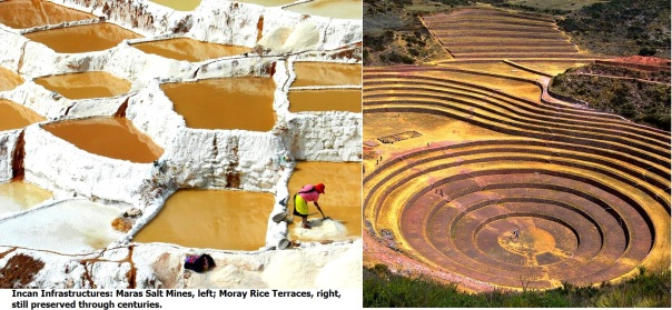 Ancient Incan sites: Maras Salt Mines & Moray Rice Terraces.